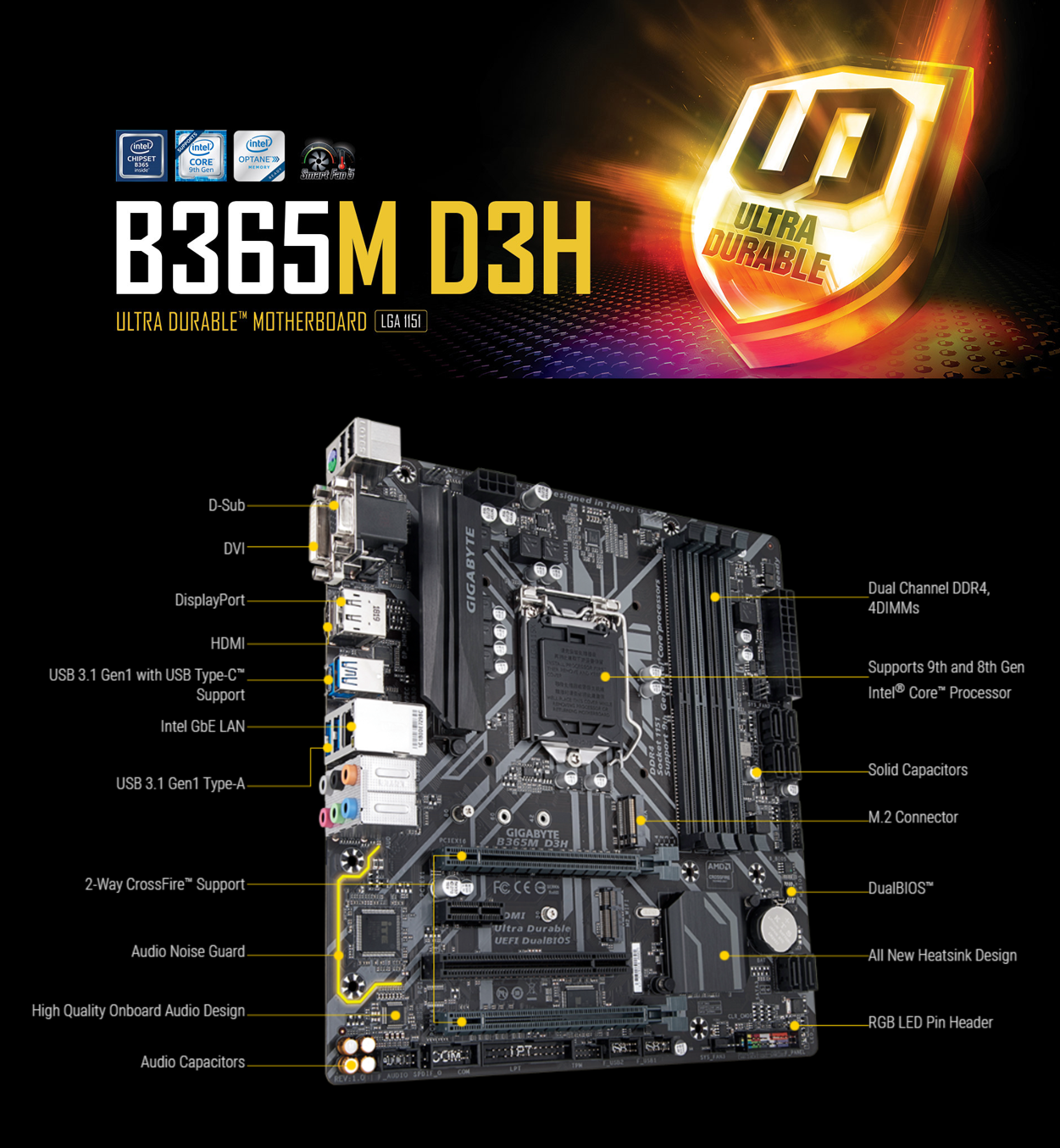 Custom Gaming Desktop Motherboard